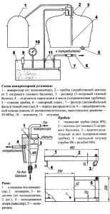 Схема компрессорной установки