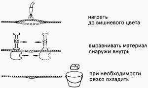 Удаление мелких вмятин методом контрастного термического воздействия